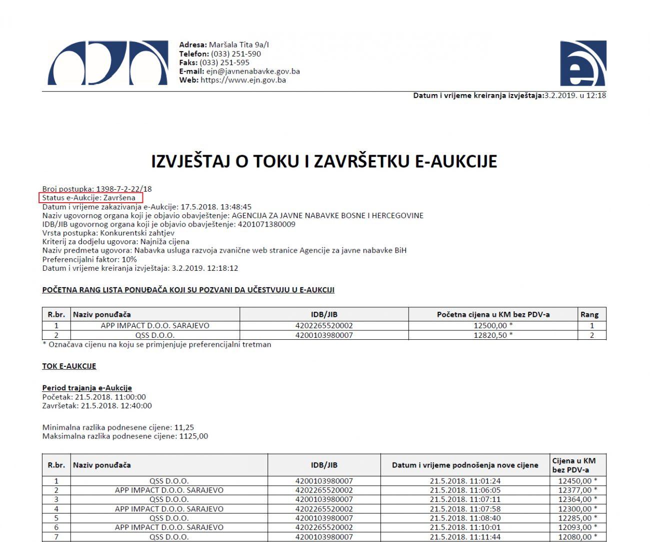 Slika 4 Status Aukcije Zamm Media Consulting Sarajevo